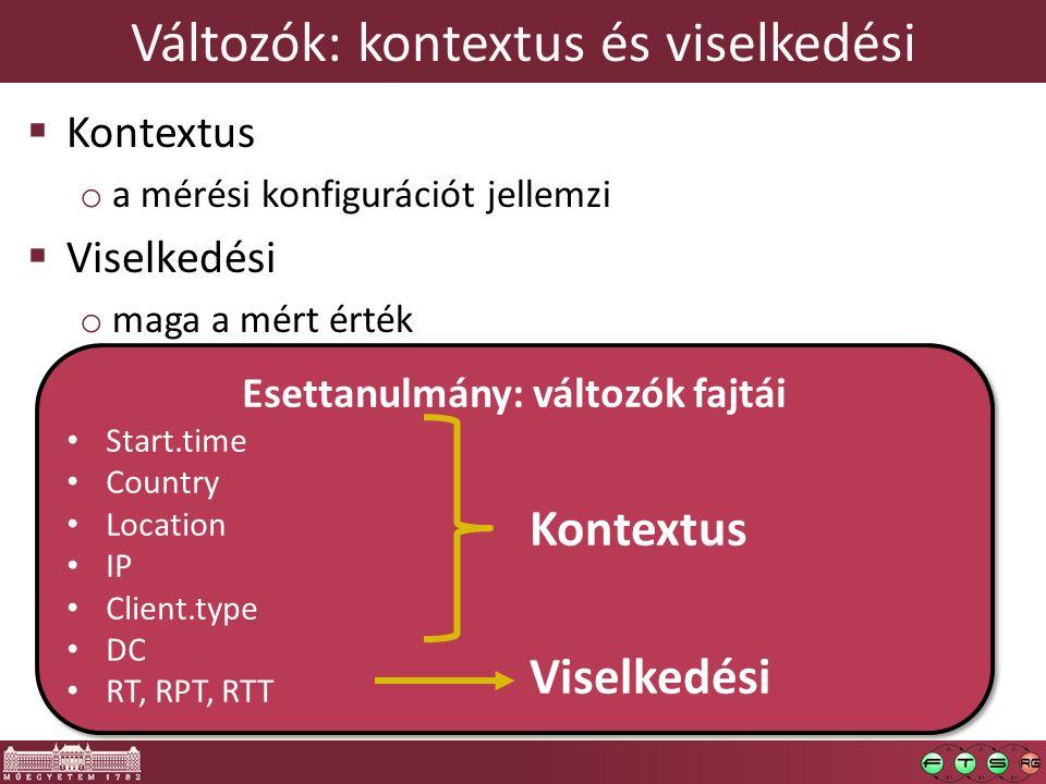 Változók: kontextus és viselkedési  Kontextus o a mérési konfigurációt jellemzi  Viselkedési o maga a mért érték Esettanulmány: változók fajtái Start.time Country Location IP Client.type DC RT, RPT, RTT Esettanulmány: változók fajtái Start.time Country Location IP Client.type DC RT, RPT, RTT Kontextus Viselkedési