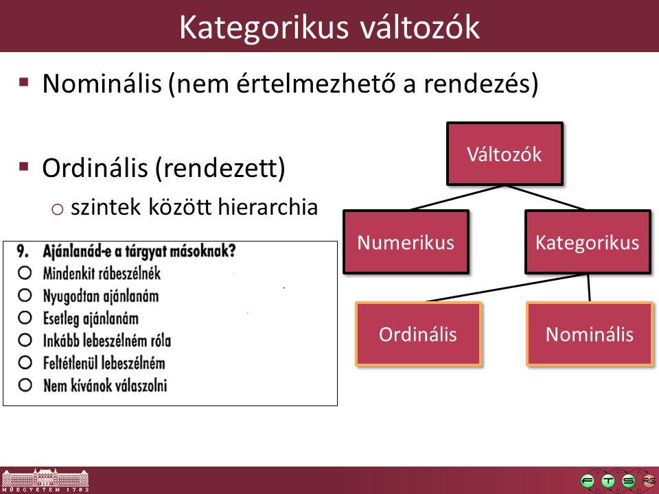Kategorikus változók  Nominális (nem értelmezhető a rendezés)  Ordinális (rendezett) o szintek között hierarchia Ordinális Nominális Változók Numerikus Kategorikus