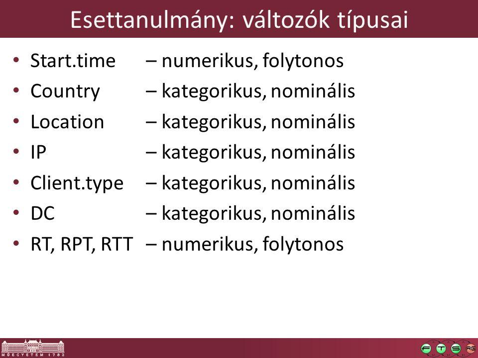 Esettanulmány: változók típusai Start.time Country Location IP Client.type DC RT, RPT, RTT – numerikus, folytonos – kategorikus, nominális – numerikus, folytonos