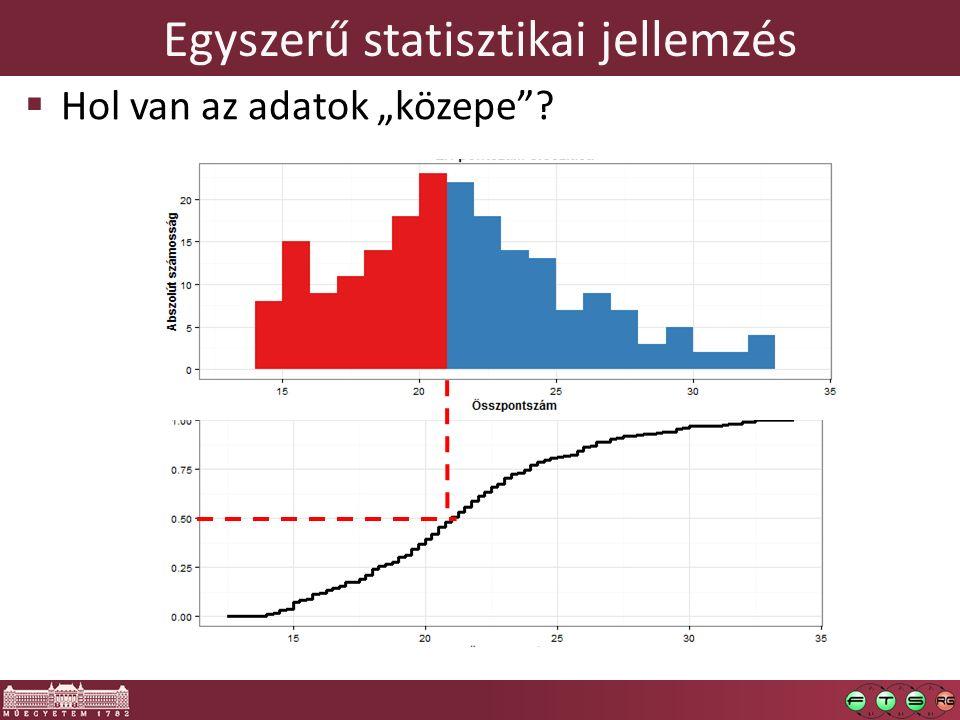 """Egyszerű statisztikai jellemzés  Hol van az adatok """"közepe"""