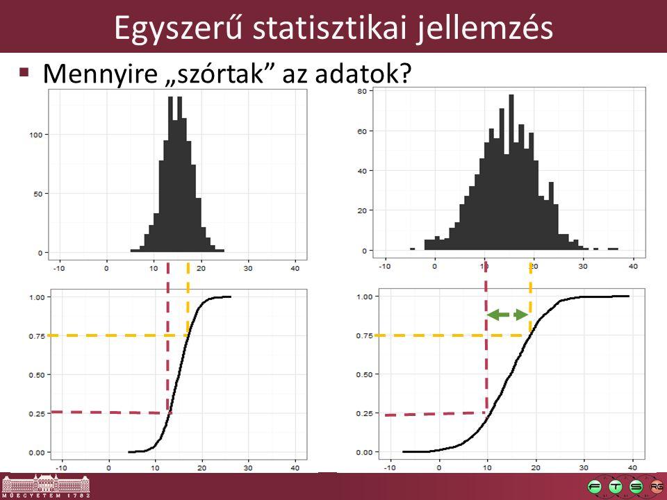 """Egyszerű statisztikai jellemzés  Mennyire """"szórtak"""" az adatok?"""