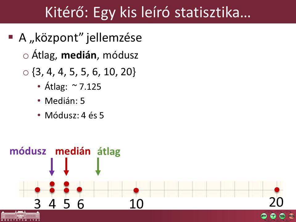 """Kitérő: Egy kis leíró statisztika…  A """"központ jellemzése o Átlag, medián, módusz o {3, 4, 4, 5, 5, 6, 10, 20} Átlag: ~ 7.125 Medián: 5 Módusz: 4 és 5 3 45 6 10 20 átlag módusz medián"""