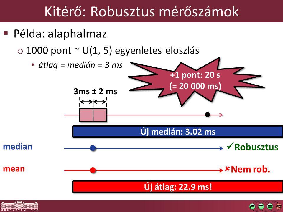 Kitérő: Robusztus mérőszámok  Példa: alaphalmaz o 1000 pont ~ U(1, 5) egyenletes eloszlás átlag = medián = 3 ms 3ms ± 2 ms median mean +1 pont: 20 s (= 20 000 ms) Új medián: 3.02 ms Új átlag: 22.9 ms.