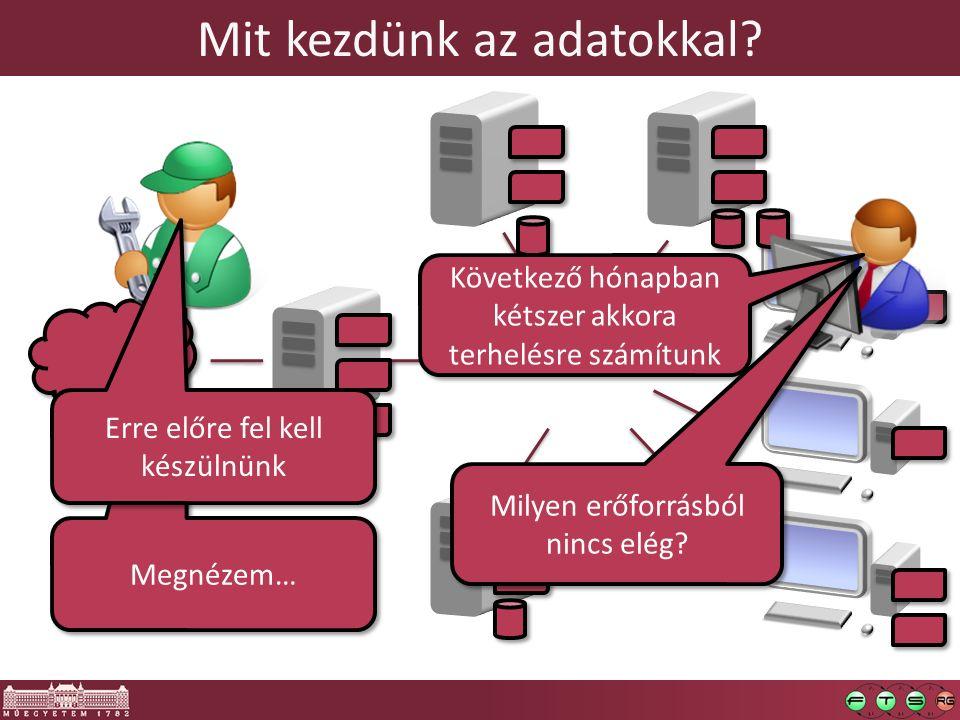 Lehetséges használati esetek Kapacitástervezés Teljesítménymenedzsment Monitorozási szabályok Rendelkezésre állás növelés Kísérlettervezés Adatelemzés (szakértői)