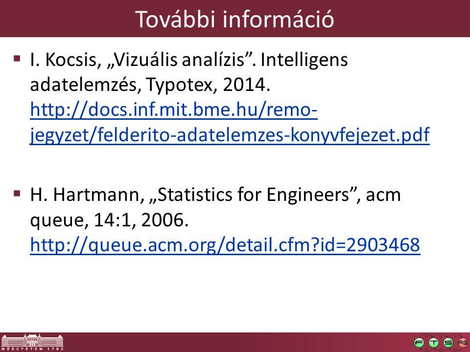 """További információ  I. Kocsis, """"Vizuális analízis"""". Intelligens adatelemzés, Typotex, 2014. http://docs.inf.mit.bme.hu/remo- jegyzet/felderito-adatel"""