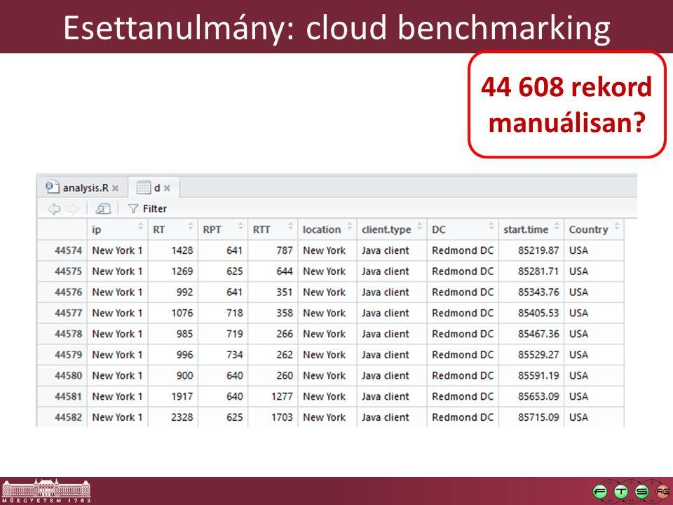 Esettanulmány: cloud benchmarking 44 608 rekord manuálisan