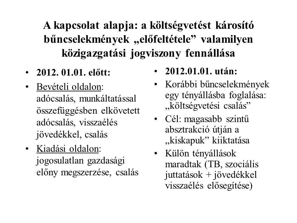 """A kapcsolat alapja: a költségvetést károsító bűncselekmények """"előfeltétele"""" valamilyen közigazgatási jogviszony fennállása 2012. 01.01. előtt: Bevétel"""