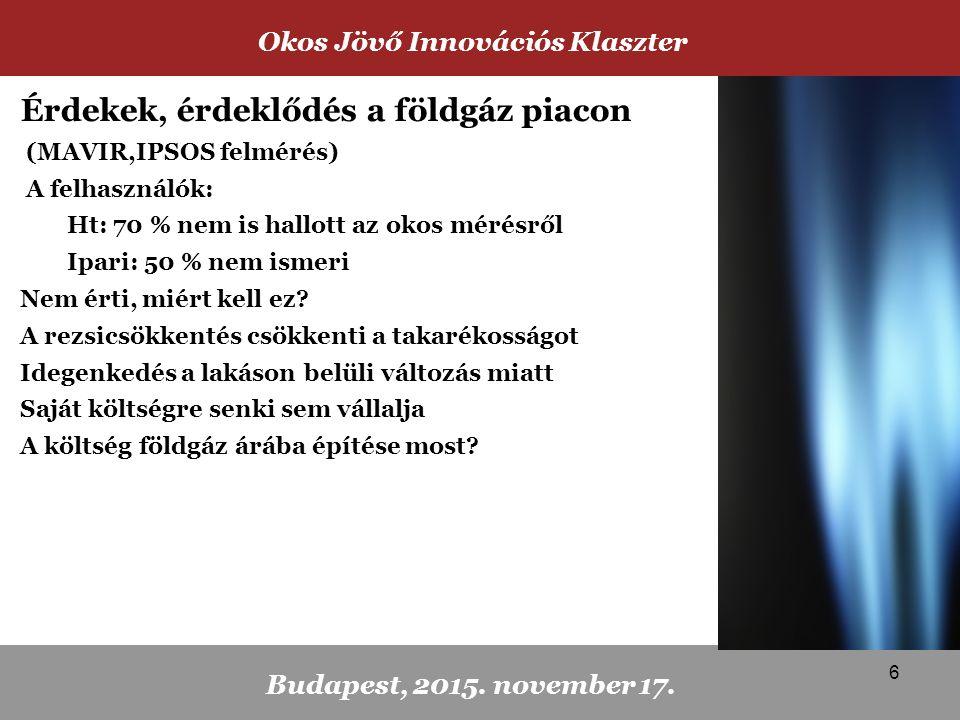 Okos Jövő Innovációs Klaszter Budapest, 2015. november 17.