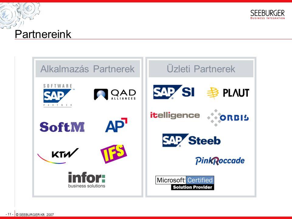 - 11 - © SEEBURGER Kft. 2007 Partnereink Alkalmazás PartnerekÜzleti Partnerek
