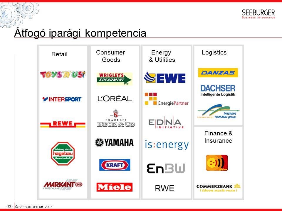 - 13 - © SEEBURGER Kft. 2007 Átfogó iparági kompetencia Retail Consumer Goods Energy & Utilities Logistics Finance & Insurance RWE