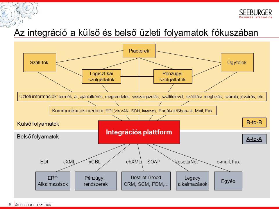 - 6 - © SEEBURGER Kft. 2007 Az integráció a külső és belső üzleti folyamatok fókuszában ERP Alkalmazások Legacy alkalmazások Belső folyamatok Egyéb Pé
