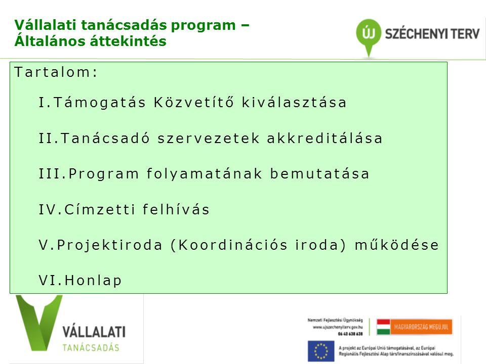 Vállalati tanácsadás program – Általános áttekintés Tartalom: I.Támogatás Közvetítő kiválasztása II.Tanácsadó szervezetek akkreditálása III.Program folyamatának bemutatása IV.Címzetti felhívás V.Projektiroda (Koordinációs iroda) működése VI.Honlap