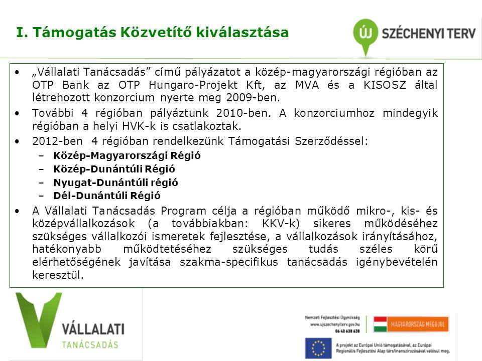 """I. Támogatás Közvetítő kiválasztása """"Vállalati Tanácsadás"""" című pályázatot a közép-magyarországi régióban az OTP Bank az OTP Hungaro-Projekt Kft, az M"""