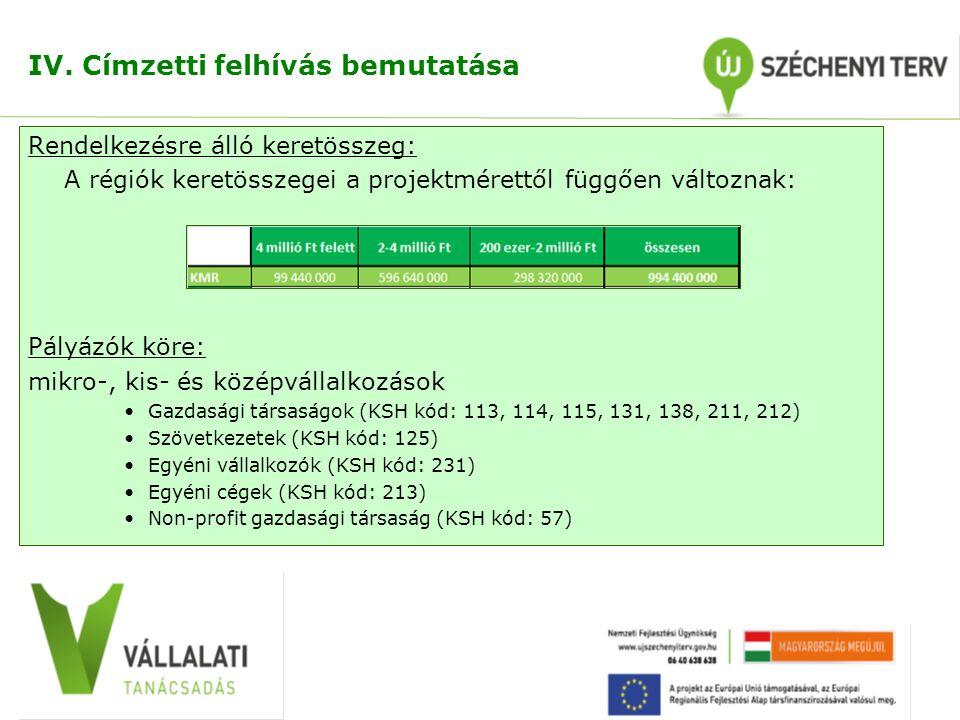 IV. Címzetti felhívás bemutatása Rendelkezésre álló keretösszeg: A régiók keretösszegei a projektmérettől függően változnak: Pályázók köre: mikro-, ki