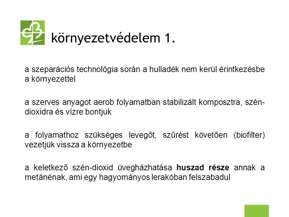 környezetvédelem 1.