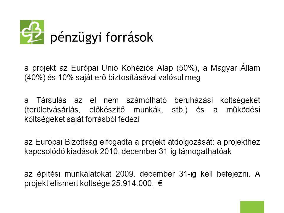 pénzügyi források a projekt az Európai Unió Kohéziós Alap (50%), a Magyar Állam (40%) és 10% saját erő biztosításával valósul meg a Társulás az el nem számolható beruházási költségeket (területvásárlás, előkészítő munkák, stb.) és a működési költségeket saját forrásból fedezi az Európai Bizottság elfogadta a projekt átdolgozását: a projekthez kapcsolódó kiadások 2010.