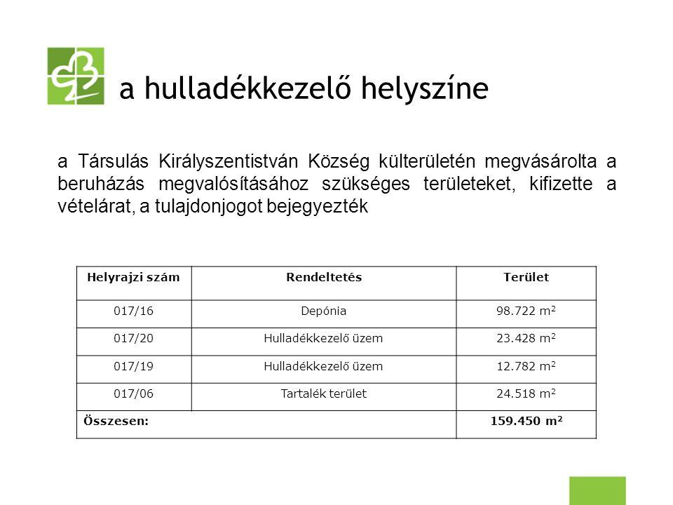 a hulladékkezelő helyszíne a Társulás Királyszentistván Község külterületén megvásárolta a beruházás megvalósításához szükséges területeket, kifizette a vételárat, a tulajdonjogot bejegyezték Helyrajzi számRendeltetésTerület 017/16Depónia98.722 m 2 017/20Hulladékkezelő üzem23.428 m 2 017/19Hulladékkezelő üzem12.782 m 2 017/06Tartalék terület24.518 m 2 Összesen:159.450 m 2