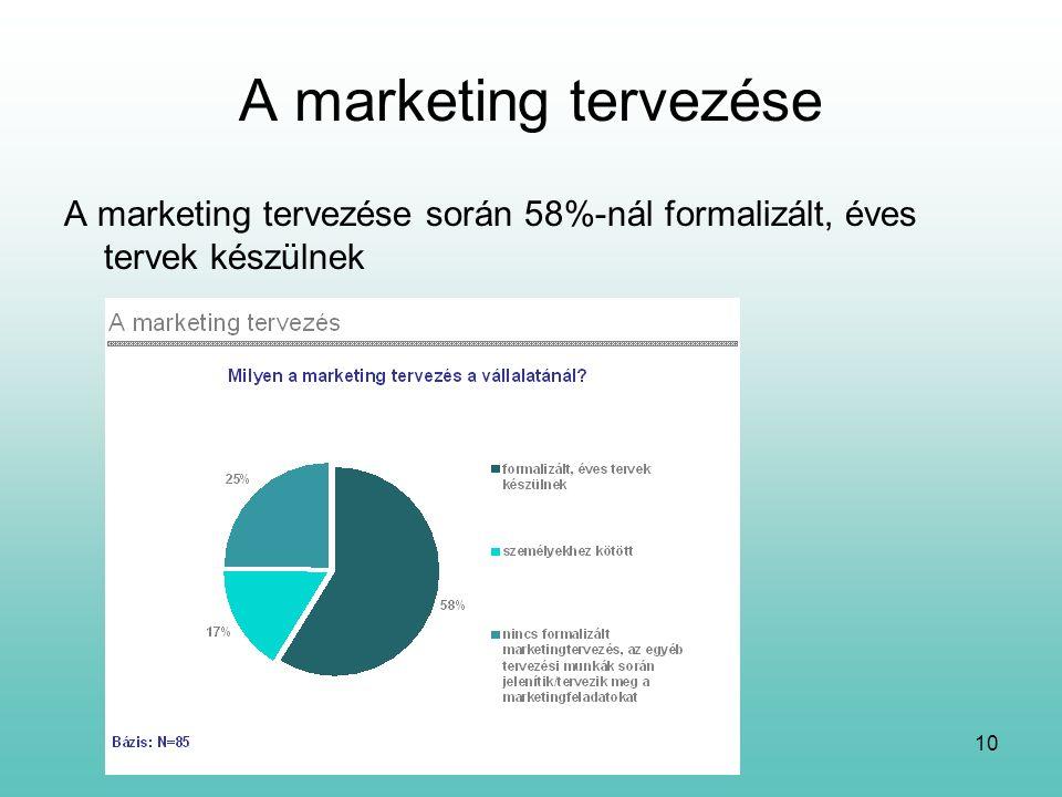 10 A marketing tervezése A marketing tervezése során 58%-nál formalizált, éves tervek készülnek