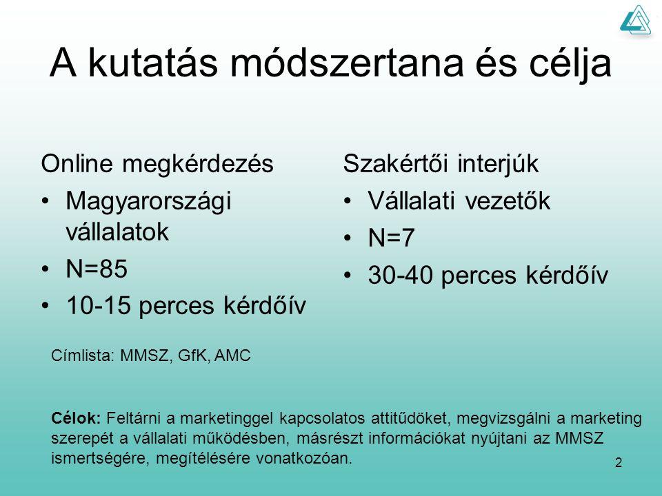 II. A Magyar Marketing Szövetség megítélése