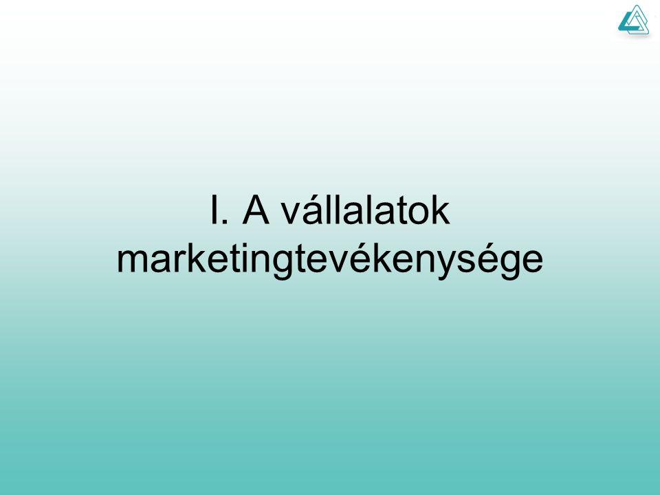 I. A vállalatok marketingtevékenysége