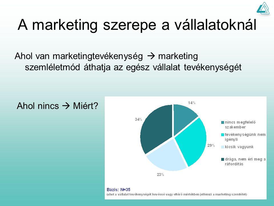 5 A marketing szerepe a vállalatoknál Ahol van marketingtevékenység  marketing szemléletmód áthatja az egész vállalat tevékenységét Ahol nincs  Miért