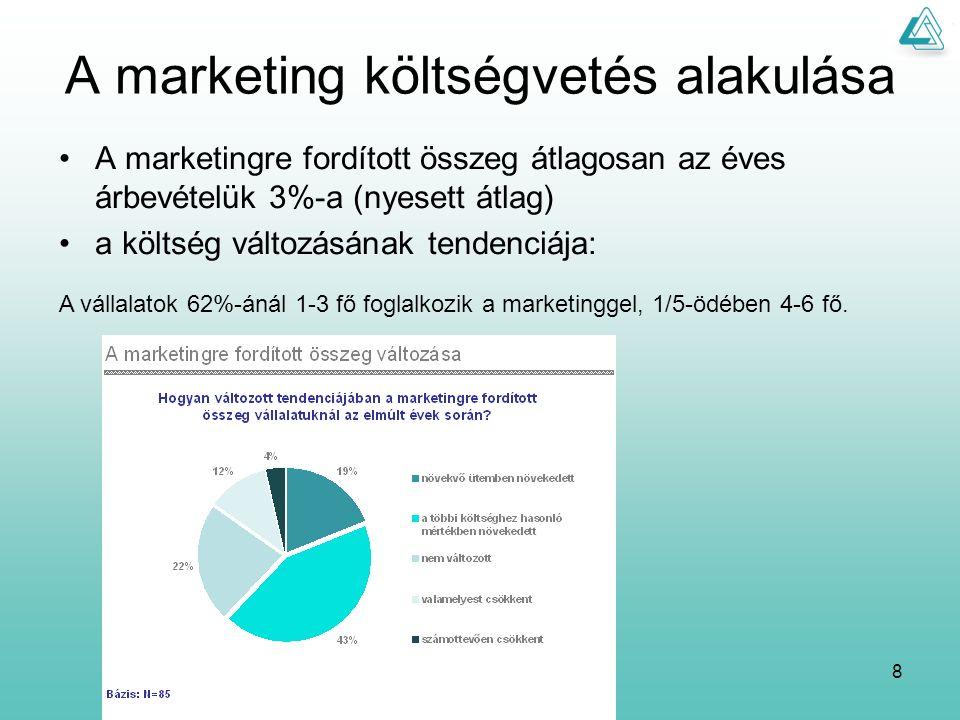 9 A marketing jelentőségének változása A marketing jelentősége az elmúlt 3-5 évben folyamatosan növekedett (79%-nál)