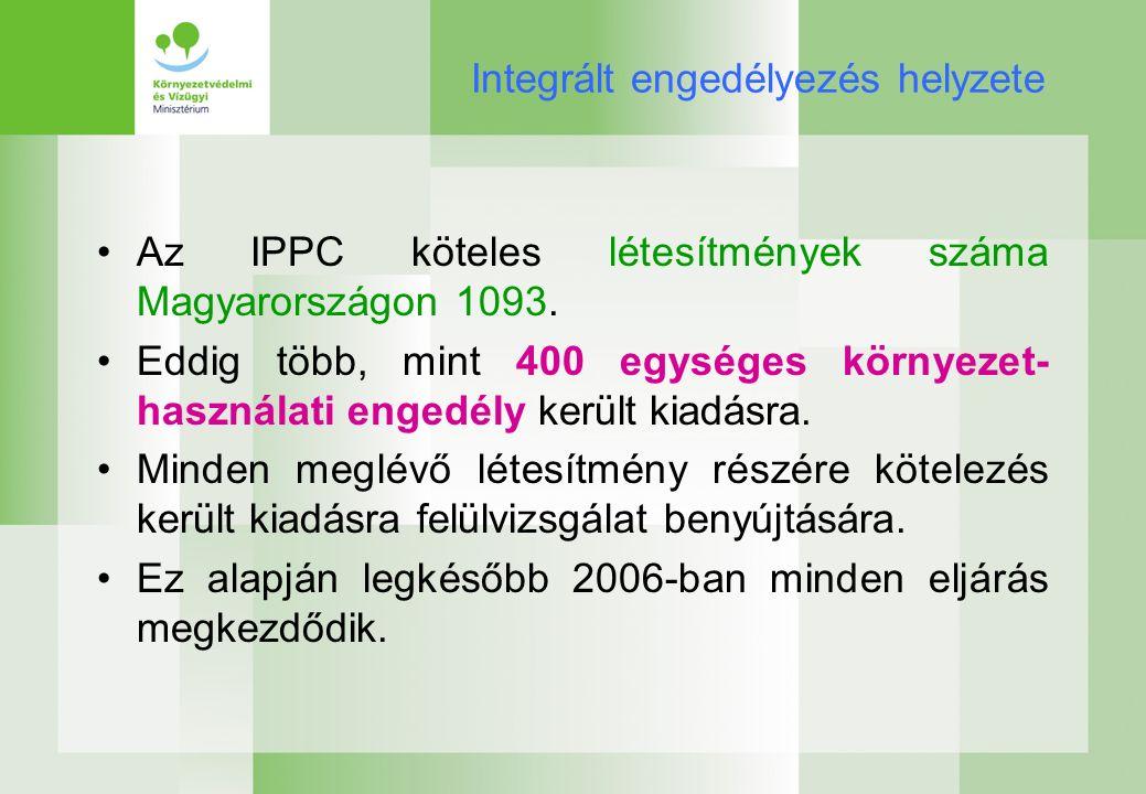 Integrált engedélyezés helyzete Az IPPC köteles létesítmények száma Magyarországon 1093.