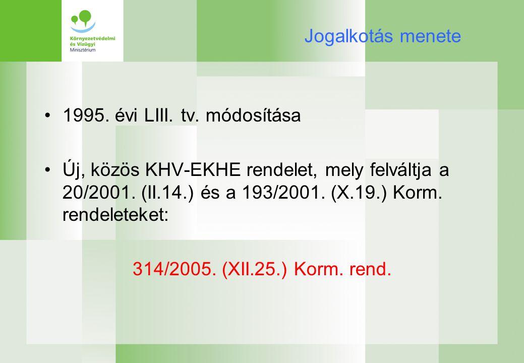 Jogalkotás menete 1995. évi LIII. tv.
