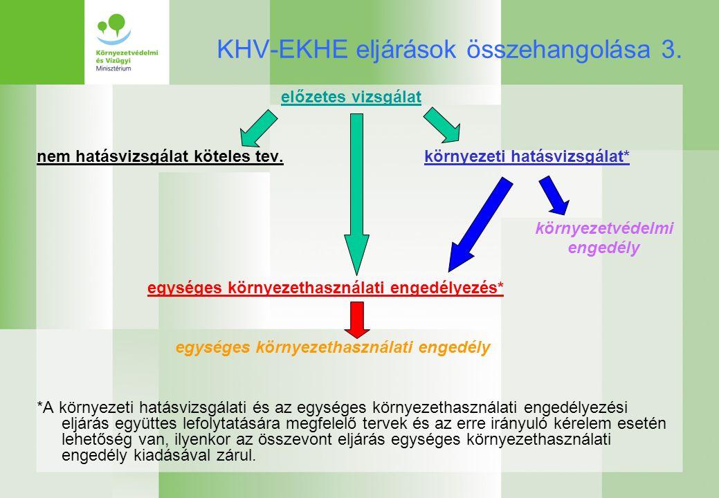 KHV-EKHE eljárások összehangolása 3. előzetes vizsgálat nem hatásvizsgálat köteles tev.