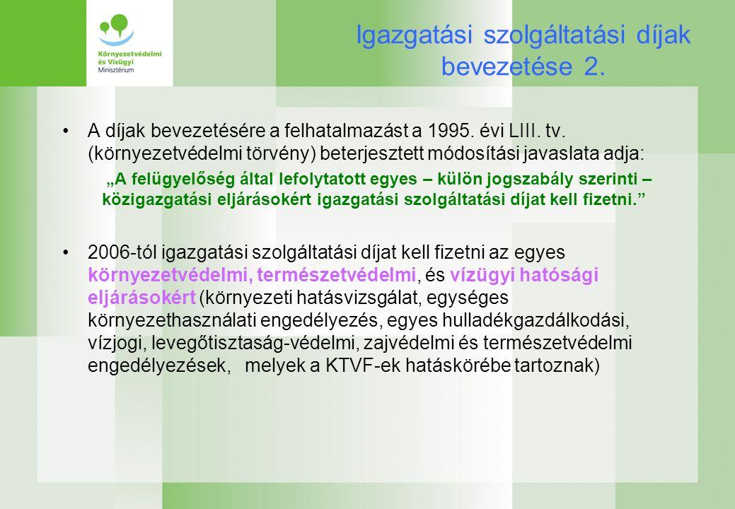 Igazgatási szolgáltatási díjak bevezetése 2. A díjak bevezetésére a felhatalmazást a 1995.