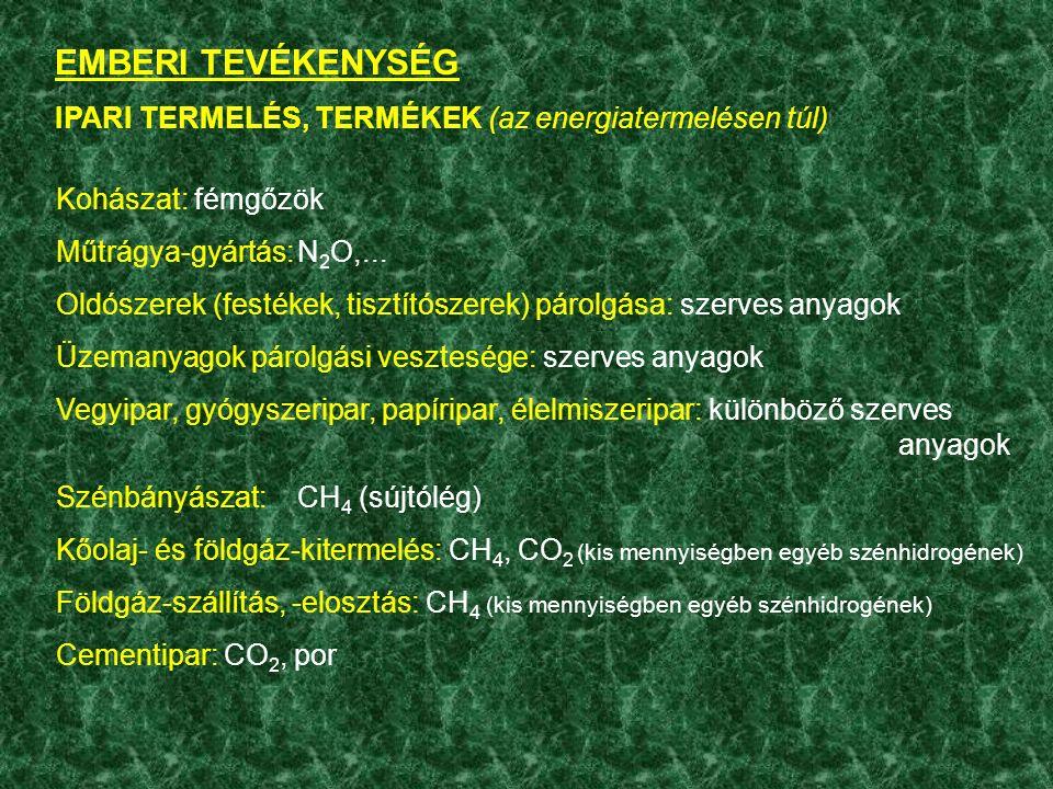 EMBERI TEVÉKENYSÉG IPARI TERMELÉS, TERMÉKEK (az energiatermelésen túl) Kohászat: fémgőzök Műtrágya-gyártás:N 2 O,...