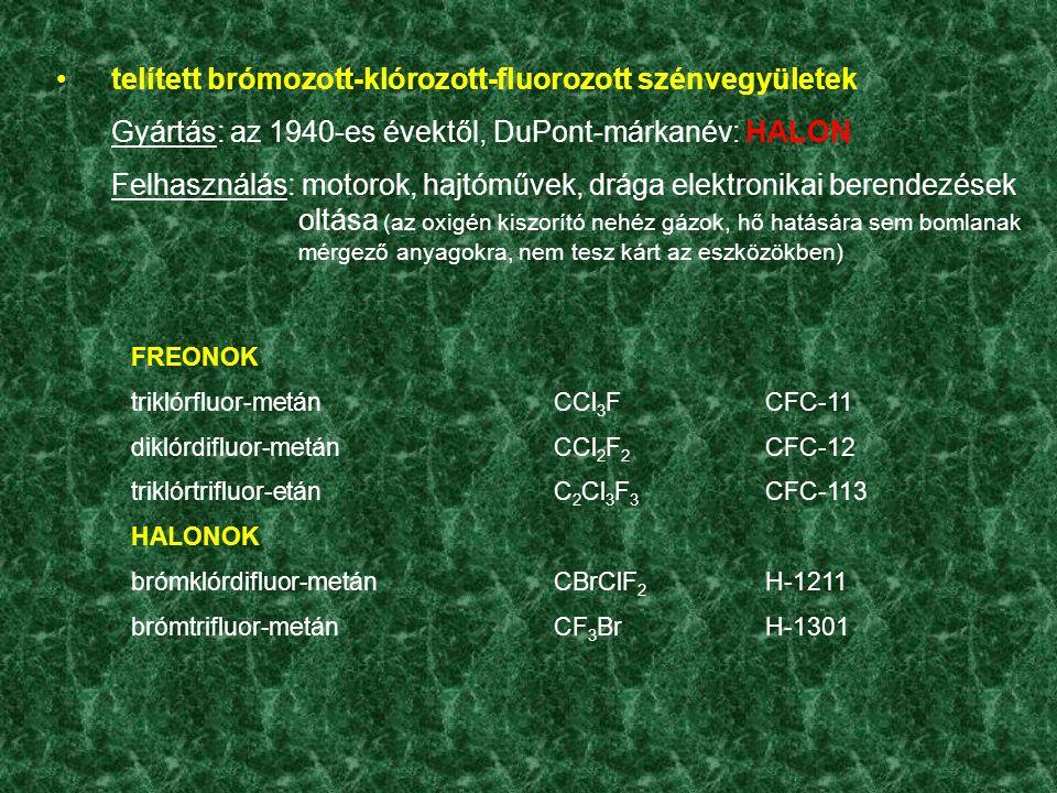 telített brómozott-klórozott-fluorozott szénvegyületek Gyártás: az 1940-es évektől, DuPont-márkanév: HALON Felhasználás: motorok, hajtóművek, drága elektronikai berendezések oltása (az oxigén kiszorító nehéz gázok, hő hatására sem bomlanak mérgező anyagokra, nem tesz kárt az eszközökben) FREONOK triklórfluor-metánCCl 3 FCFC-11 diklórdifluor-metánCCl 2 F 2 CFC-12 triklórtrifluor-etánC 2 Cl 3 F 3 CFC-113 HALONOK brómklórdifluor-metánCBrClF 2 H-1211 brómtrifluor-metánCF 3 BrH-1301