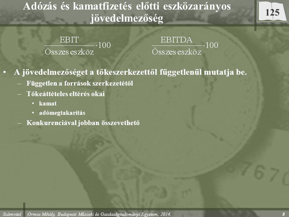 Számvitel Ormos Mihály, Budapesti Műszaki és Gazdaságtudományi Egyetem, 2014. 9