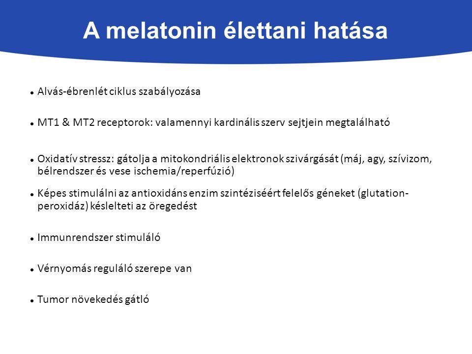 A melatonin élettani hatása Alvás-ébrenlét ciklus szabályozása MT1 & MT2 receptorok: valamennyi kardinális szerv sejtjein megtalálható Oxidatív stressz: gátolja a mitokondriális elektronok szivárgását (máj, agy, szívizom, bélrendszer és vese ischemia/reperfúzió) Képes stimulálni az antioxidáns enzim szintéziséért felelős géneket (glutation- peroxidáz) késlelteti az öregedést Immunrendszer stimuláló Vérnyomás reguláló szerepe van Tumor növekedés gátló
