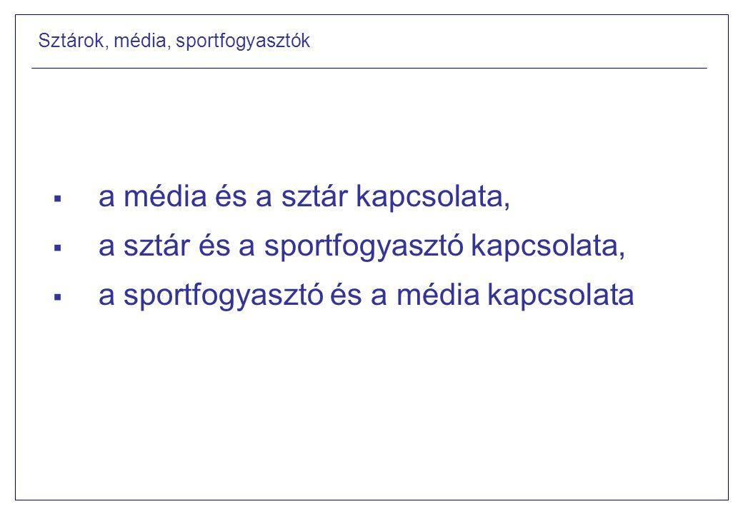 Sztárok, média, sportfogyasztók  a média és a sztár kapcsolata,  a sztár és a sportfogyasztó kapcsolata,  a sportfogyasztó és a média kapcsolata