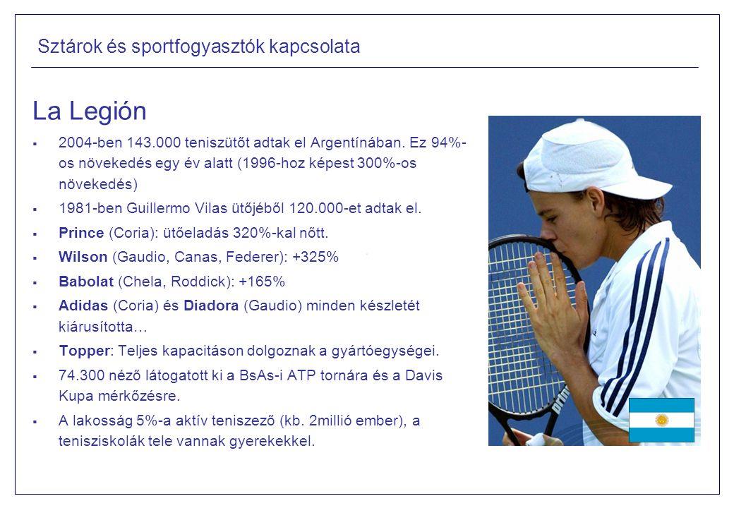 Sztárok és sportfogyasztók kapcsolata La Legión  2004-ben 143.000 teniszütőt adtak el Argentínában.
