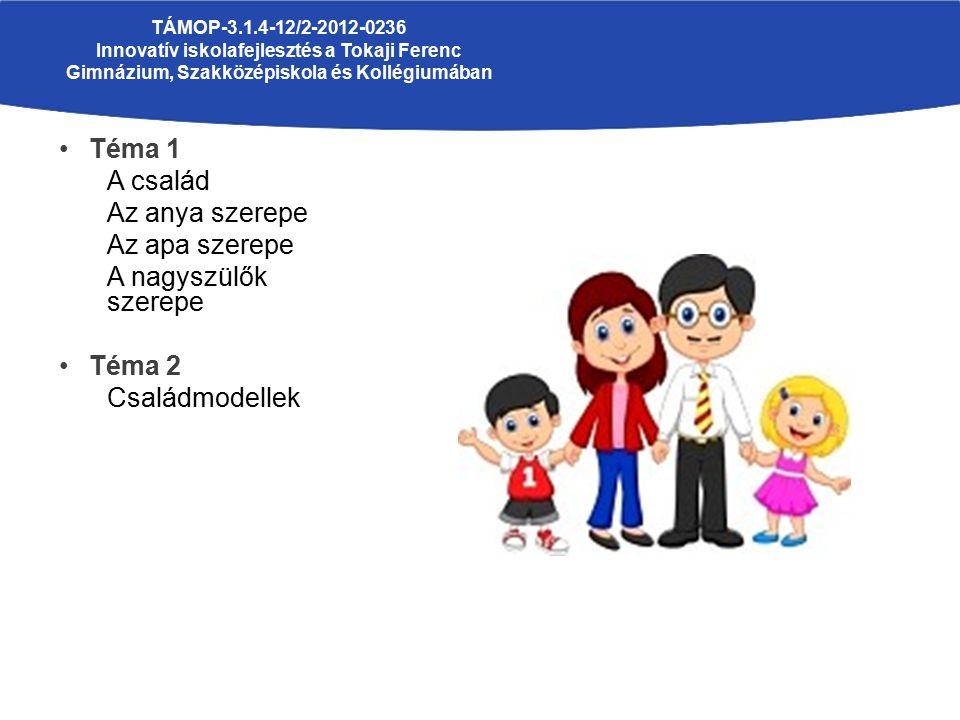 Téma 1 A család Az anya szerepe Az apa szerepe A nagyszülők szerepe Téma 2 Családmodellek TÁMOP-3.1.4-12/2-2012-0236 Innovatív iskolafejlesztés a Tokaji Ferenc Gimnázium, Szakközépiskola és Kollégiumában