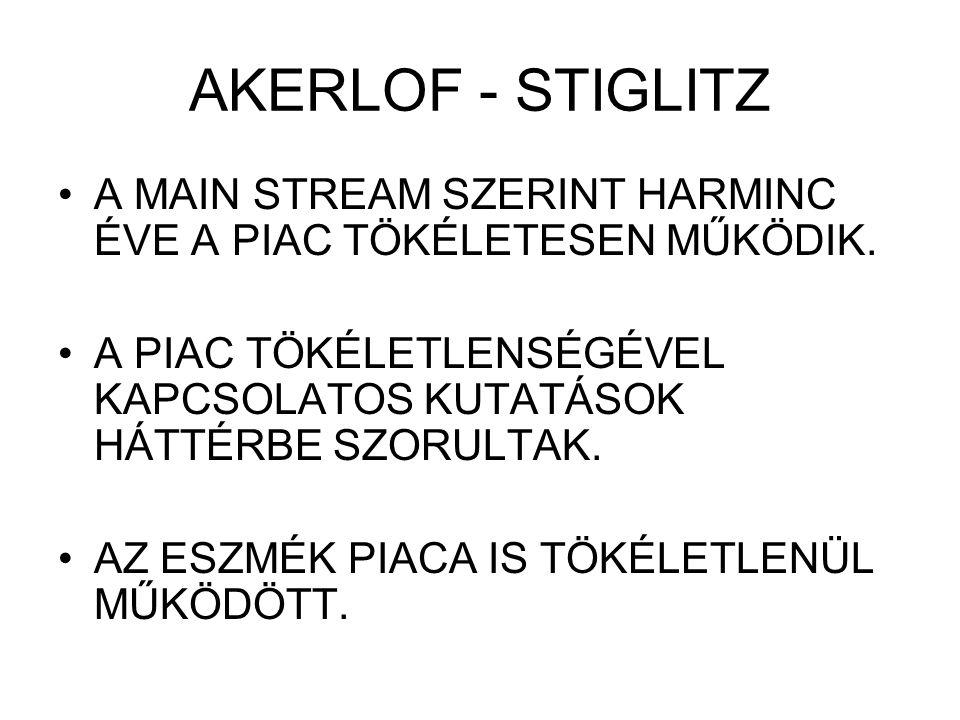 AKERLOF - STIGLITZ A MAIN STREAM SZERINT HARMINC ÉVE A PIAC TÖKÉLETESEN MŰKÖDIK.