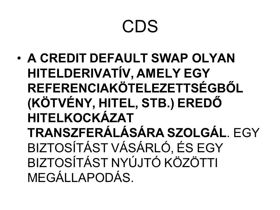CDS A CREDIT DEFAULT SWAP OLYAN HITELDERIVATÍV, AMELY EGY REFERENCIAKÖTELEZETTSÉGBŐL (KÖTVÉNY, HITEL, STB.) EREDŐ HITELKOCKÁZAT TRANSZFERÁLÁSÁRA SZOLGÁL.