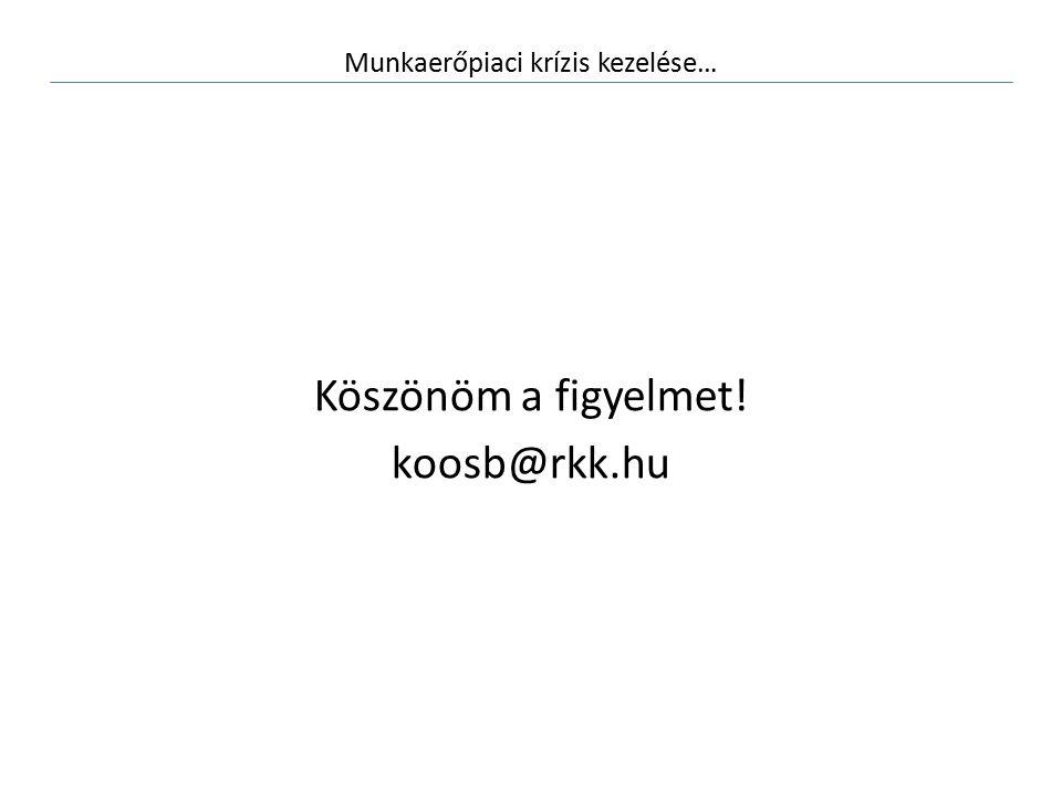 Munkaerőpiaci krízis kezelése… Köszönöm a figyelmet! koosb@rkk.hu