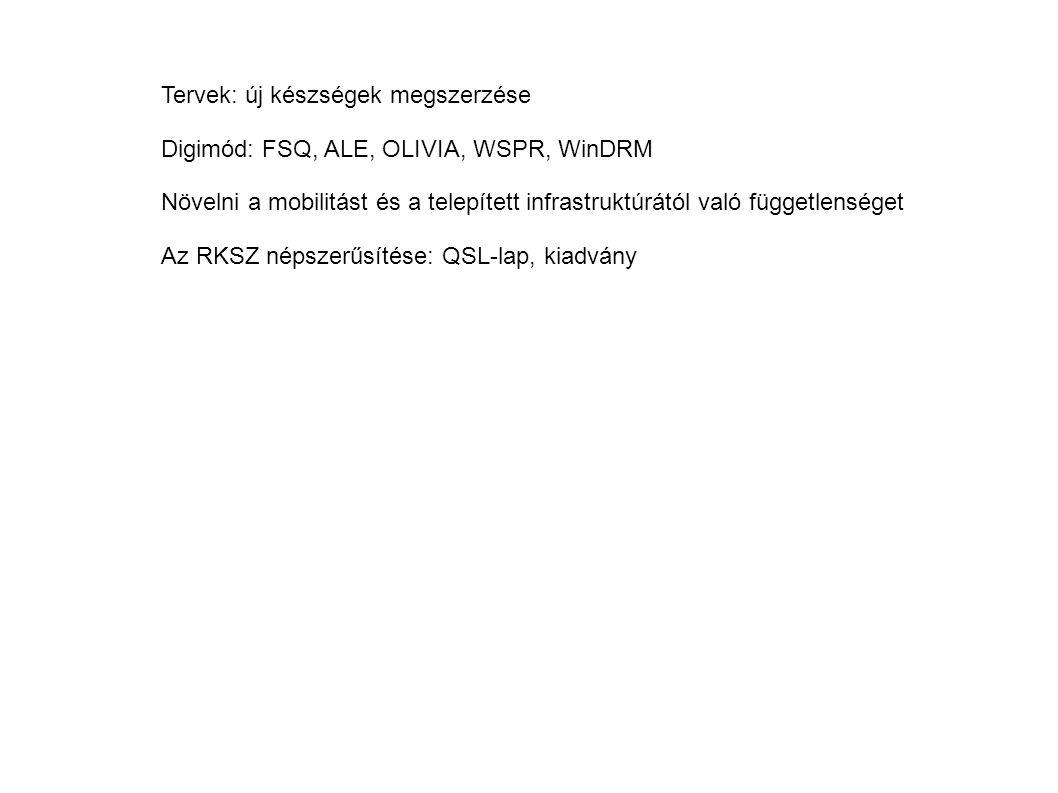 Tervek: új készségek megszerzése Digimód: FSQ, ALE, OLIVIA, WSPR, WinDRM Növelni a mobilitást és a telepített infrastruktúrától való függetlenséget Az RKSZ népszerűsítése: QSL-lap, kiadvány