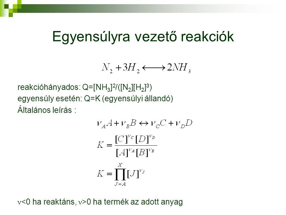 Egyensúlyra vezető reakciók reakcióhányados: Q=[NH 3 ] 2 /([N 2 ][H 2 ] 3 ) egyensúly esetén: Q=K (egyensúlyi állandó) Általános leírás : ν 0 ha termék az adott anyag