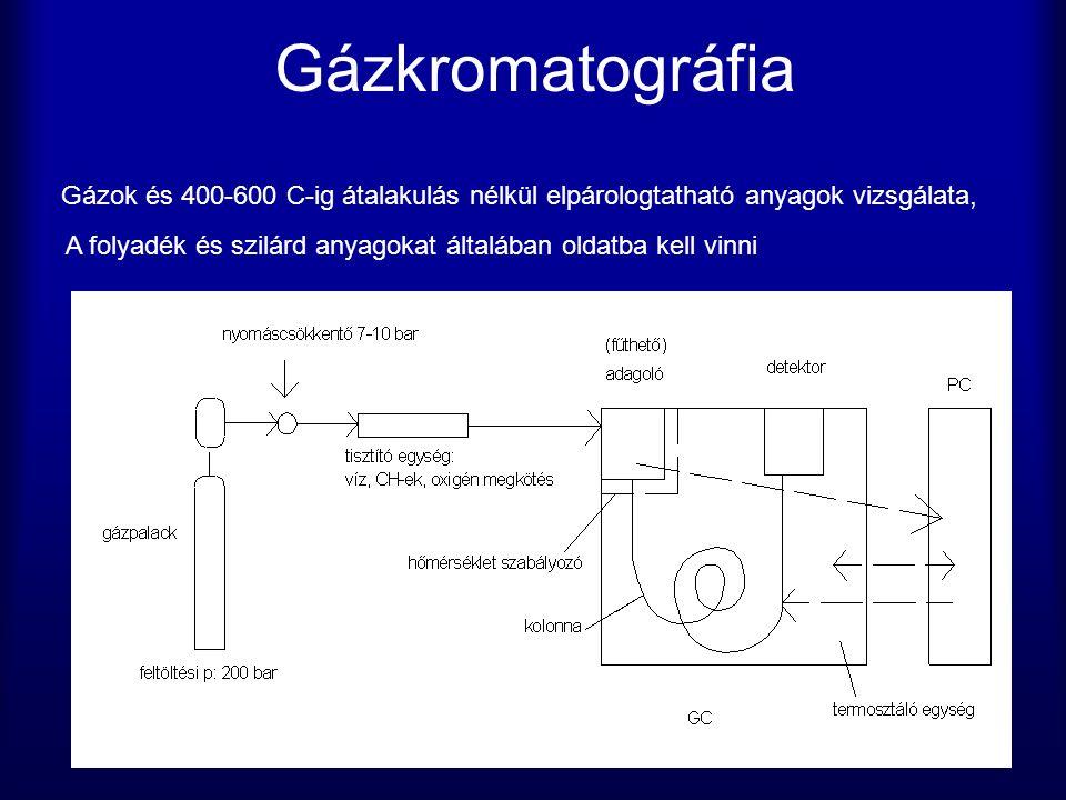 Gázkromatográfia Gázok és 400-600 C-ig átalakulás nélkül elpárologtatható anyagok vizsgálata, A folyadék és szilárd anyagokat általában oldatba kell vinni