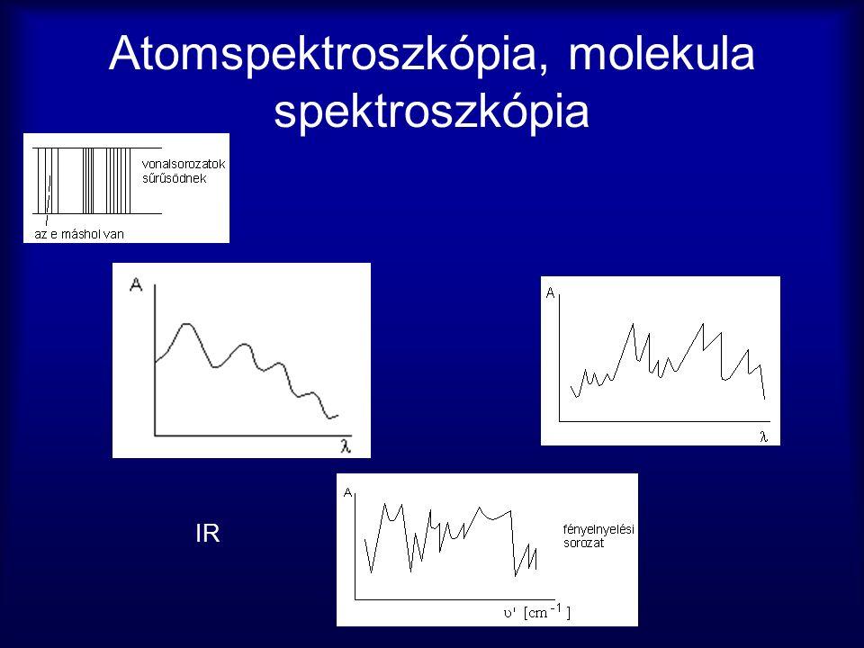 Atomspektroszkópia, molekula spektroszkópia IR