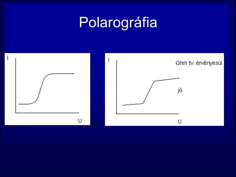 Polarográfia