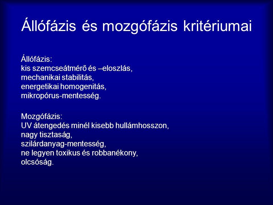 Állófázis és mozgófázis kritériumai Állófázis: kis szemcseátmérő és –eloszlás, mechanikai stabilitás, energetikai homogenitás, mikropórus-mentesség.