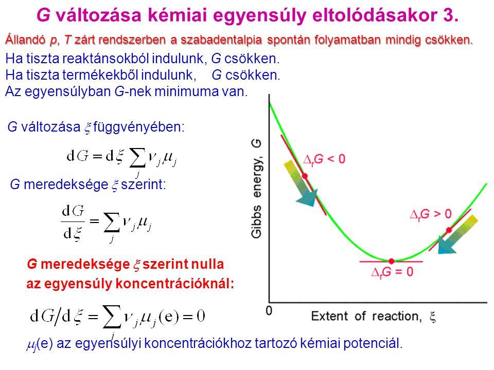 G meredeksége  szerint nulla az egyensúly koncentrációknál:  j (e) az egyensúlyi koncentrációkhoz tartozó kémiai potenciál.