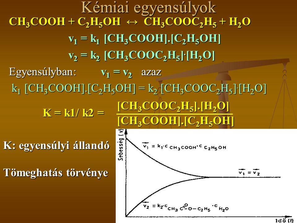 CH 3 COOH + C 2 H 5 OH ↔ CH 3 COOC 2 H 5 + H 2 O v 1 = k 1 [CH 3 COOH].[C 2 H 5 OH] v 1 = k 1 [CH 3 COOH].[C 2 H 5 OH] v 2 = k 2 [CH 3 COOC 2 H 5 ].