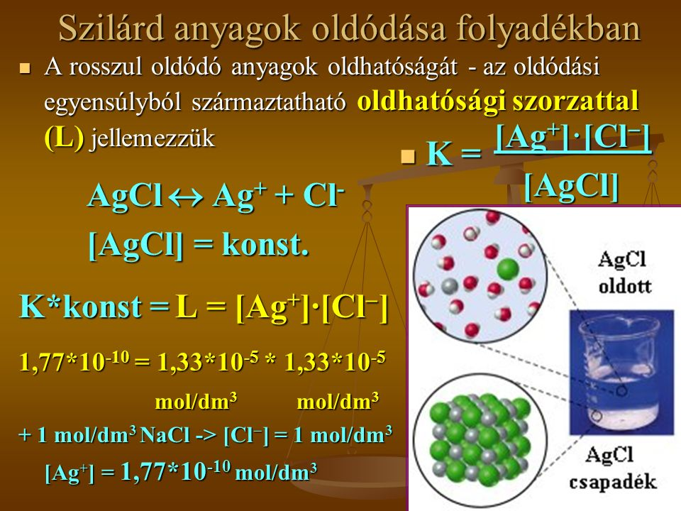Szilárd anyagok oldódása folyadékban A rosszul oldódó anyagok oldhatóságát - az oldódási egyensúlyból származtatható oldhatósági szorzattal (L) jellemezzük A rosszul oldódó anyagok oldhatóságát - az oldódási egyensúlyból származtatható oldhatósági szorzattal (L) jellemezzük AgCl  Ag + + Cl - [AgCl] = konst.