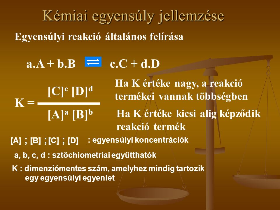 Kémiai egyensúly jellemzése Egyensúlyi reakció általános felírása a.A + b.Bc.C + d.D K = ▬▬▬▬▬ [C] c [D] d [A] a [B] b Ha K értéke nagy, a reakció termékei vannak többségben Ha K értéke kicsi alig képződik reakció termék [C] ; [D][A] ; [B] ; : egyensúlyi koncentrációk a, b, c, d : sztöchiometriai együtthatók K : dimenziómentes szám, amelyhez mindig tartozik egy egyensúlyi egyenlet